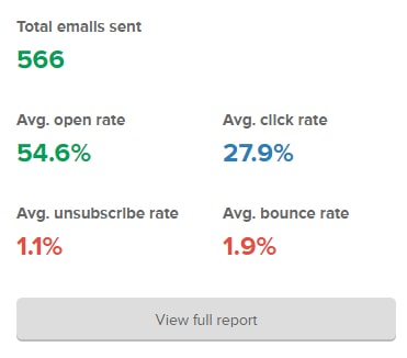 Email Report List Building Strategies