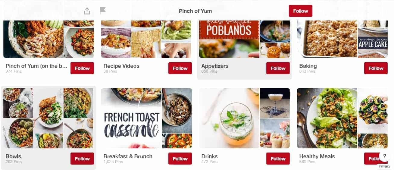 How To Start A Food Blog That Generates Money 33