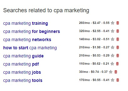 CPA Marketing Related Searches