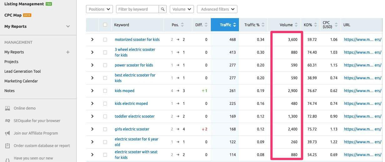 how to find keyword
