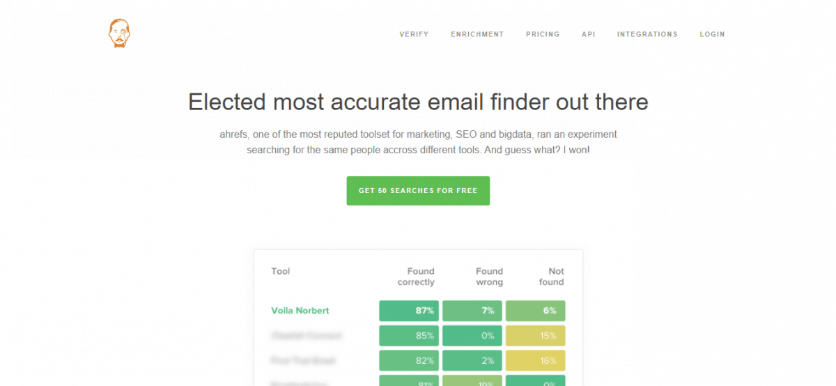 free email outreach tool