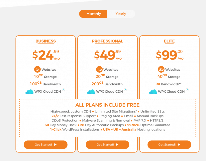 WPX Hosting Review and 50% OFF Coupon: Our Honest Review 9
