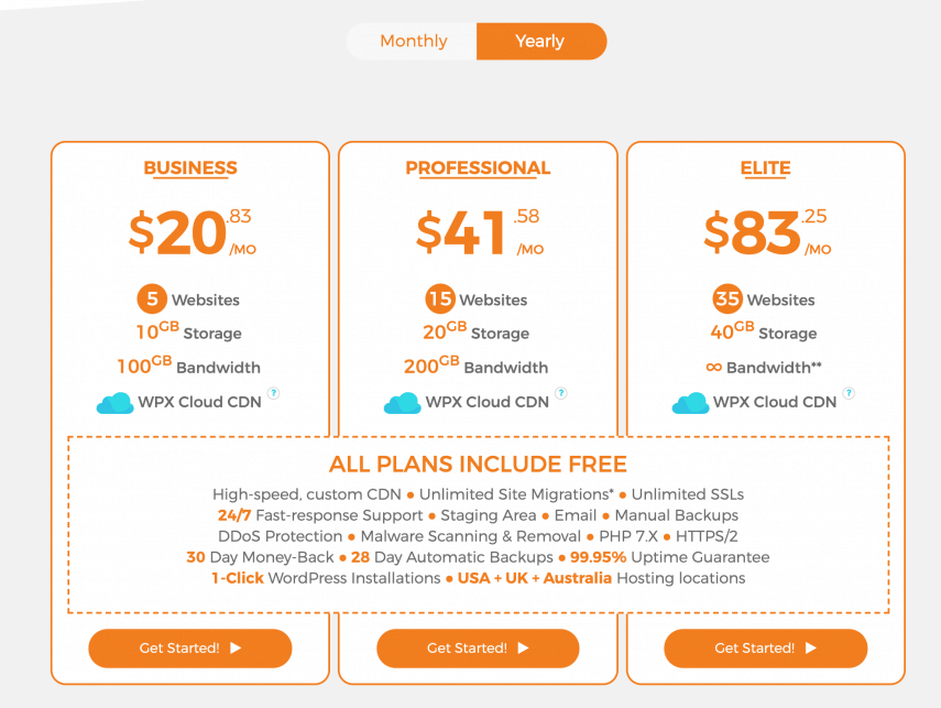 WPX Hosting Review and 50% OFF Coupon: Our Honest Review 6