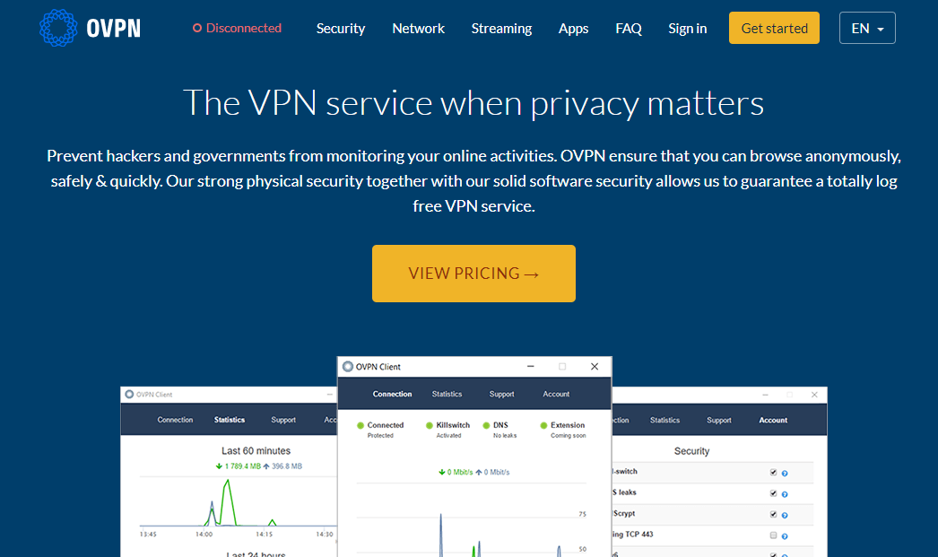 35 Best VPN Affiliate Programs to Monetize Security Niche 11