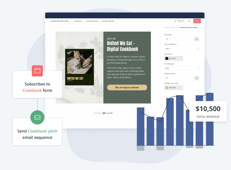 ConvertKit Black Friday Deal 2020: Flat 50% Discount! 2