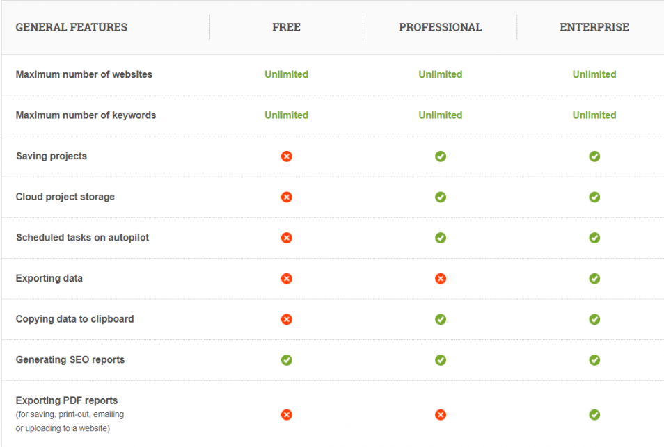 SEO-Powersuite-Plans-Comparison-Chart.png