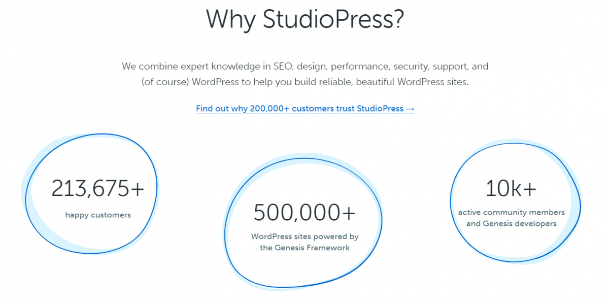 StudioPress-Main-Features.png